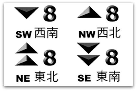 Tufão em Hong Kong Sinal 8